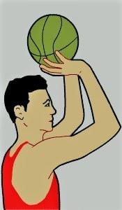 Posición correcta de los brazos al lanzar