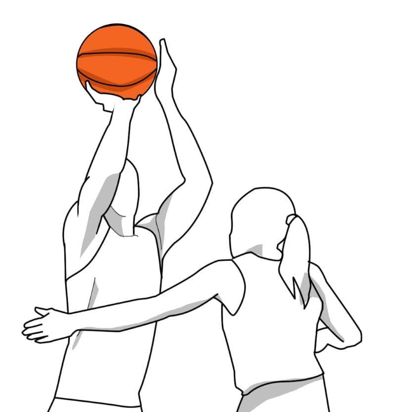 Técnica de tiro en baloncesto
