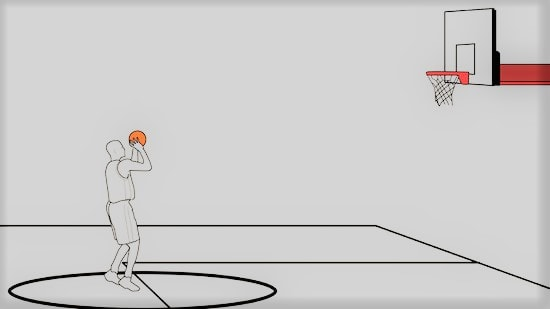 Tiro libre en baloncesto
