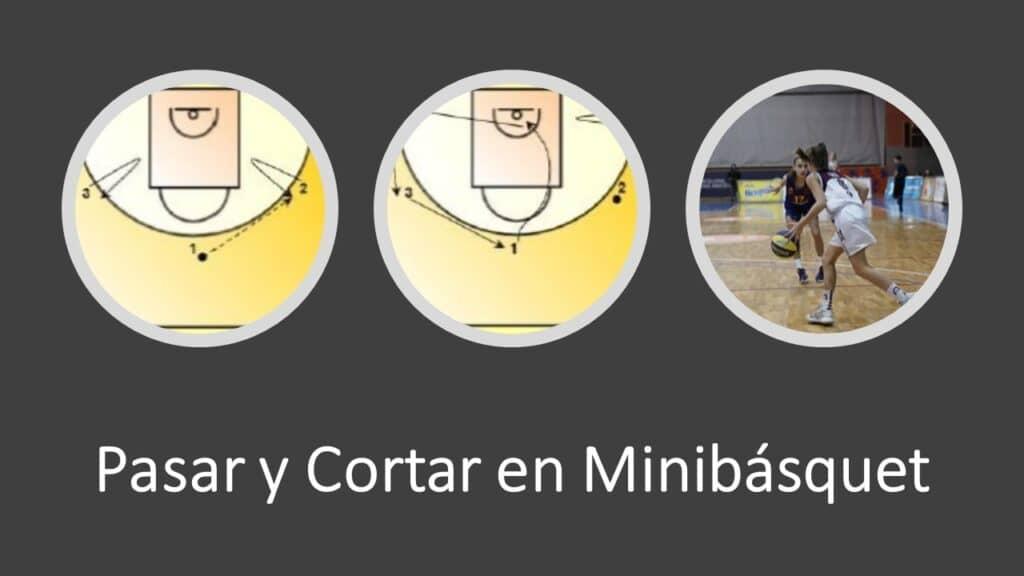 Pasar y Cortar en Minibasquet