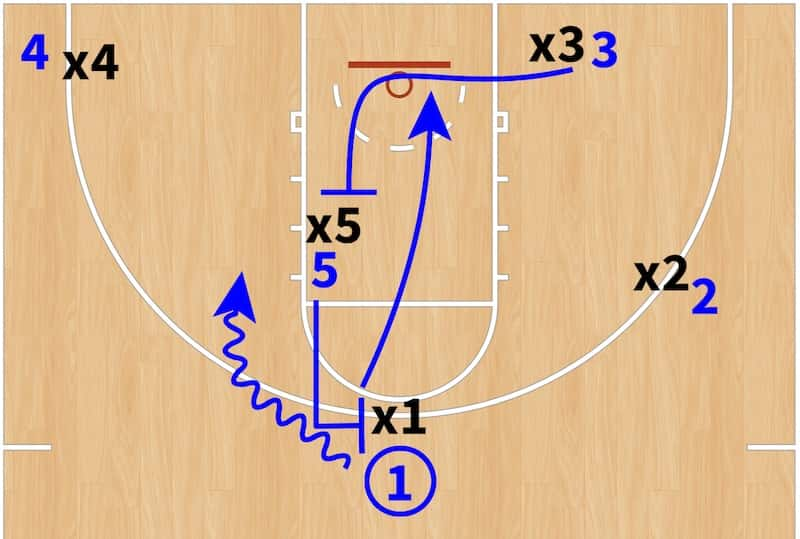 Diagrama de un pick and roll España